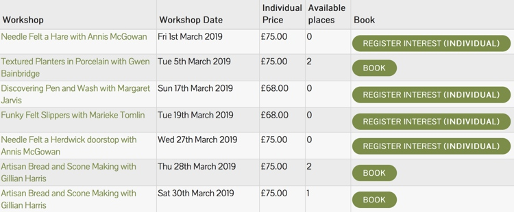 March 2019 Quirky Workshops Needle Felting